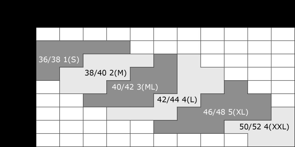 izracun_velikosti